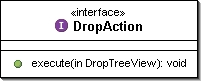 The Drag and Drop action API